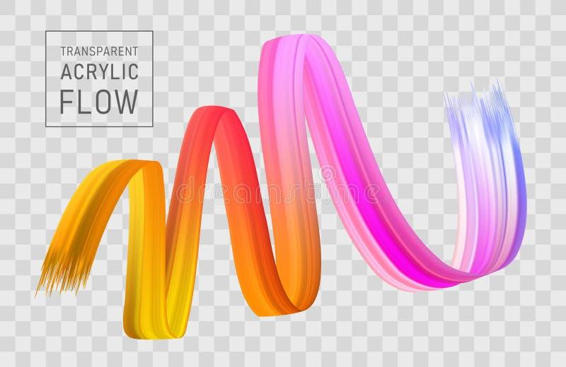 Красочный плакат подачи прозрачный Волна Brushstroke иллюстрация вектора