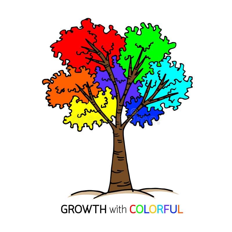 Красочный стиль притяжки руки дерева иллюстрация штока