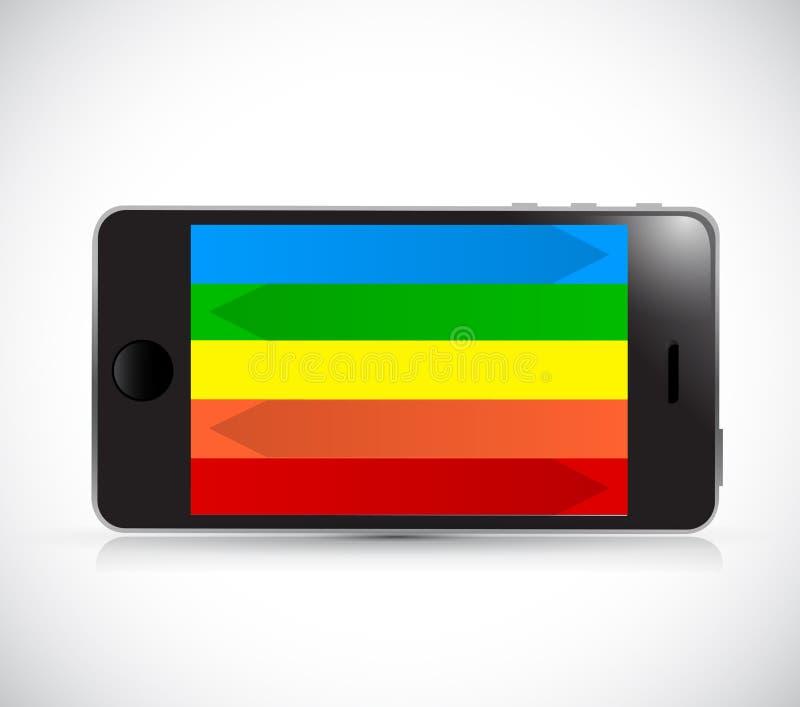 Красочный телефон. экран радуги. иллюстрация бесплатная иллюстрация