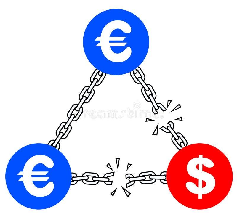 Кризис евро и доллара иллюстрация штока