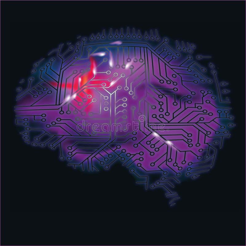 Кровотечение мозга, компьютера и мозга иллюстрация штока