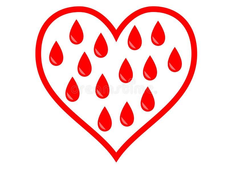 Кровь в сердце стоковые изображения