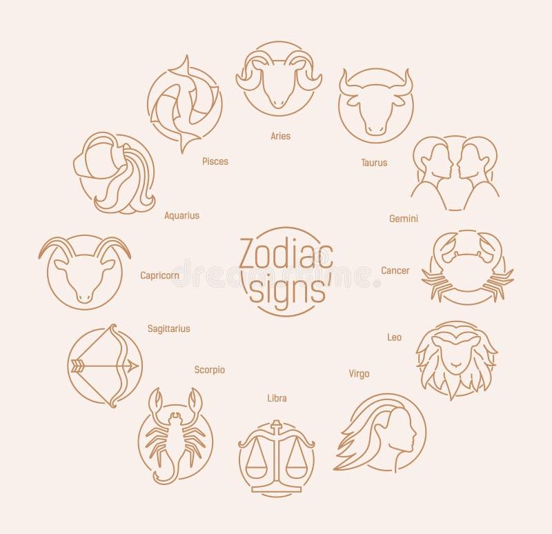 Круглый состав с астрологическими знаками нарисованными с линиями контура на белой предпосылке Символы созвездия зодиака  иллюстрация вектора