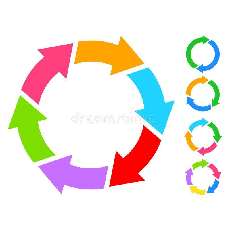 Круговая диаграмма цикла бесплатная иллюстрация