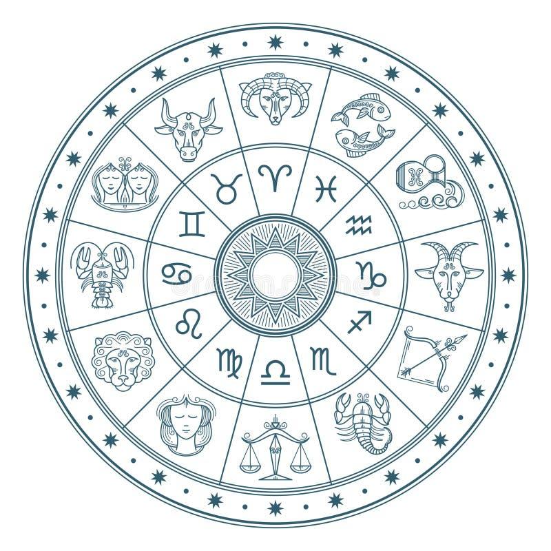 Круг гороскопа астрологии с зодиаком подписывает предпосылку вектора иллюстрация вектора