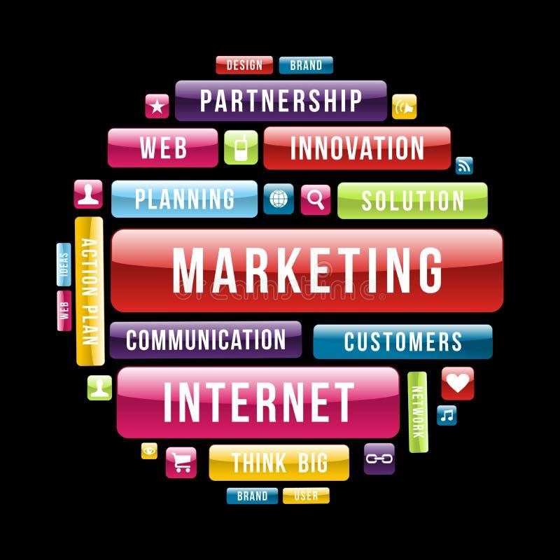 Круг концепции маркетинга интернета иллюстрация вектора