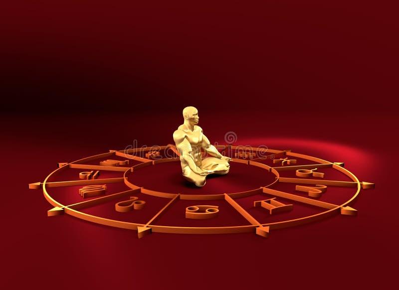 Круг символов астрологии Мышечный человек в центре стоковое изображение