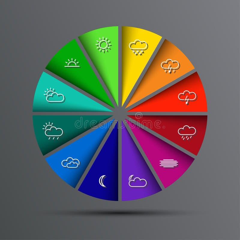 Круг с значками погоды бесплатная иллюстрация