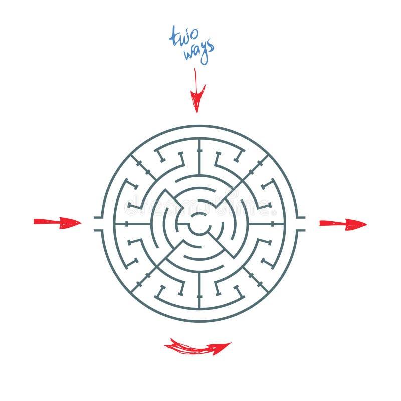 Круглый лабиринт с стрелками иллюстрация штока
