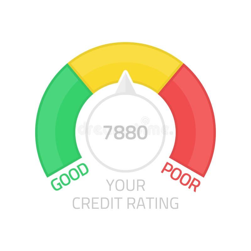 Круглый датчик кредитного рейтинга иллюстрация штока