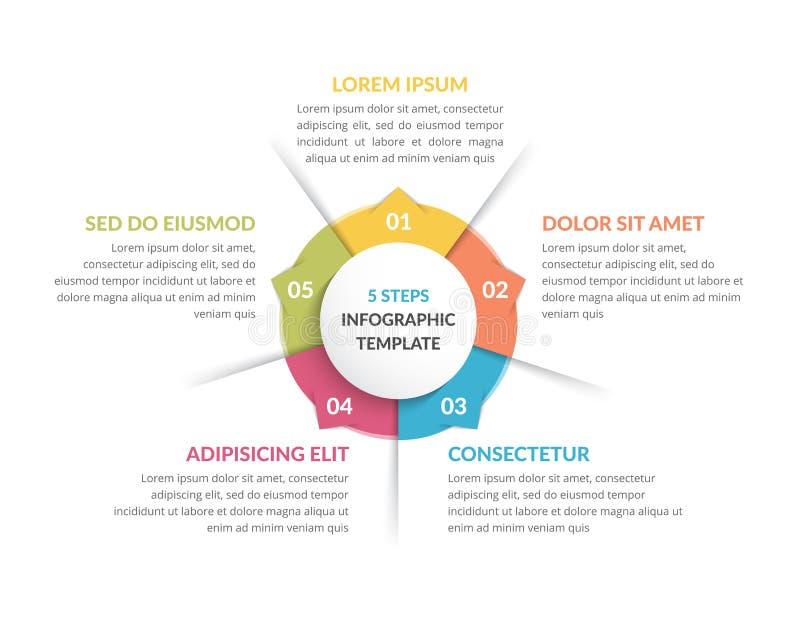 Круг Infographics - 5 элементов бесплатная иллюстрация