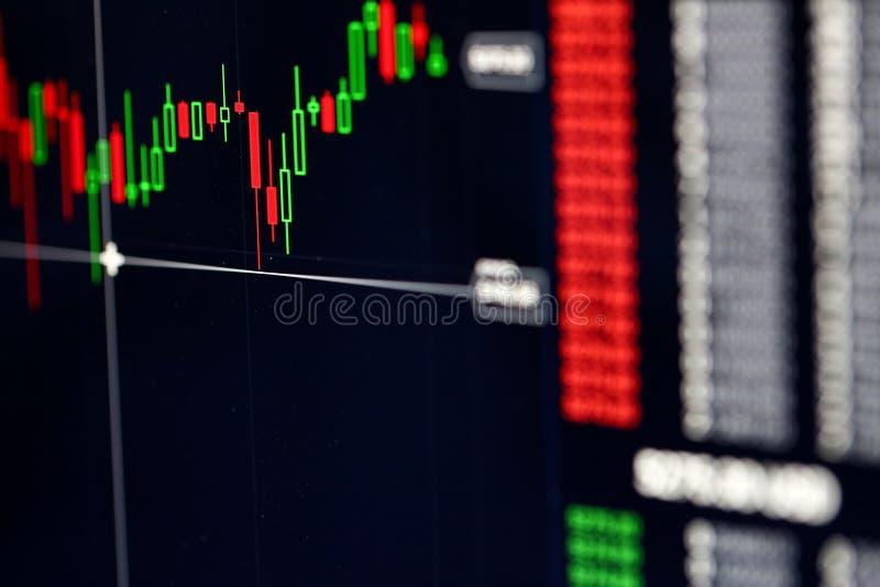 Крупный план международных заявк фондовой биржи изображает диаграммой индикатор с ценами стоковая фотография