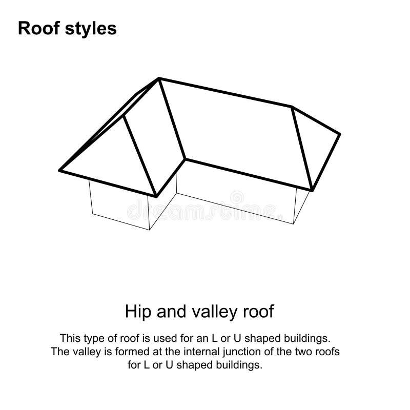 Крыша вводит графические типы в моду различные типы архитектуру крыши крыши - дизайн крыши на белой предпосылке иллюстрация штока
