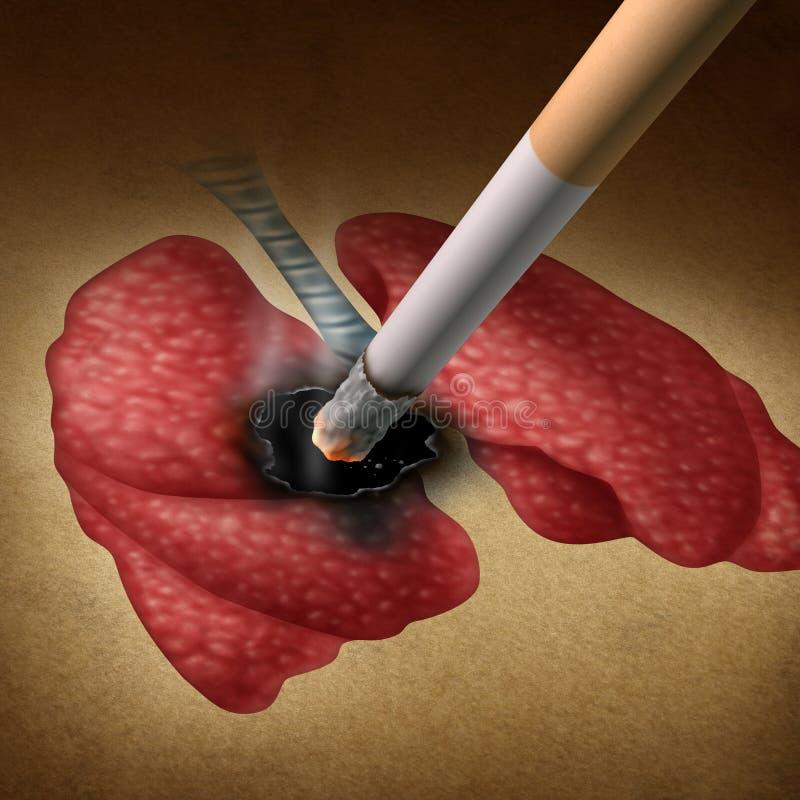Куря влияния на здоровье иллюстрация вектора