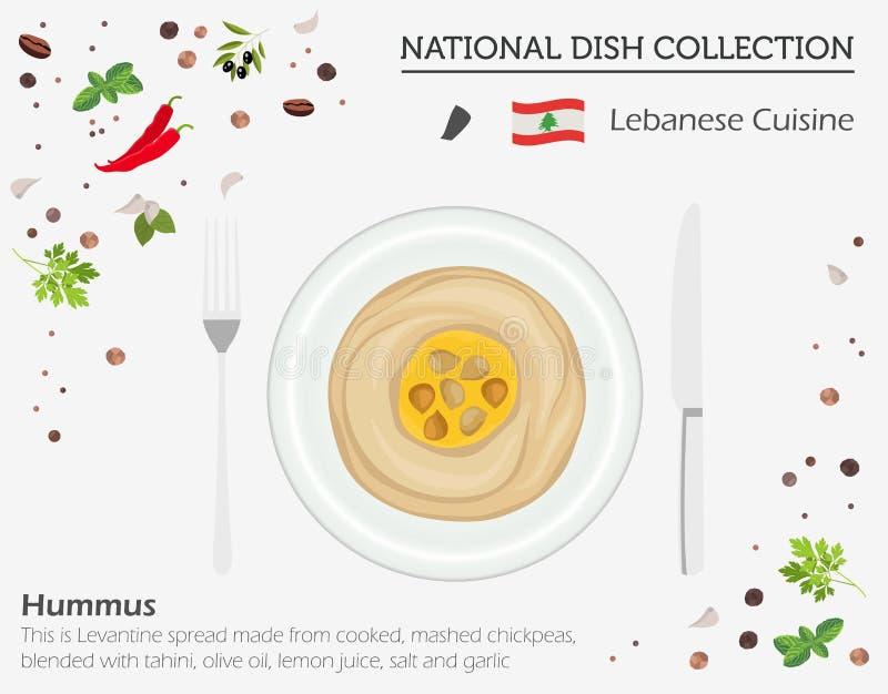 Кухня Ливана Собрание блюда Ближнего Востока национальное Hummus изолировало на белом, infograpic бесплатная иллюстрация