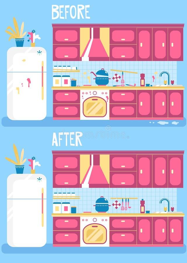 Кухня с мебелью Уютный интерьер кухни перед и после s иллюстрация вектора