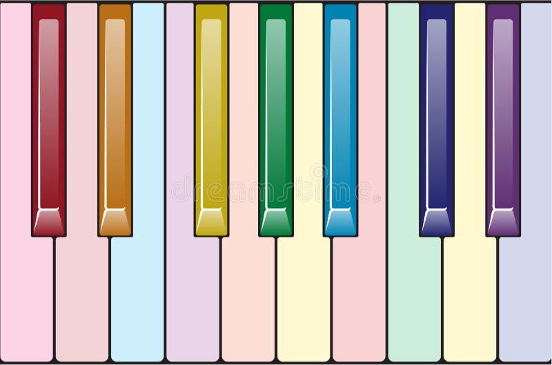 Клавиатура рояля радуги бесплатная иллюстрация