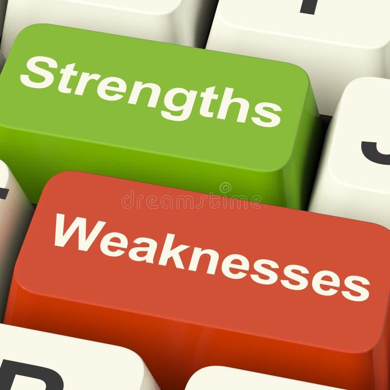 Ключи компьютера сильных и слабых сторон показывая представление или стоковые фото