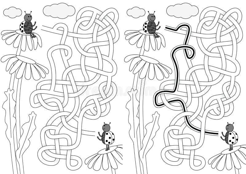 Лабиринт Ladybug иллюстрация вектора