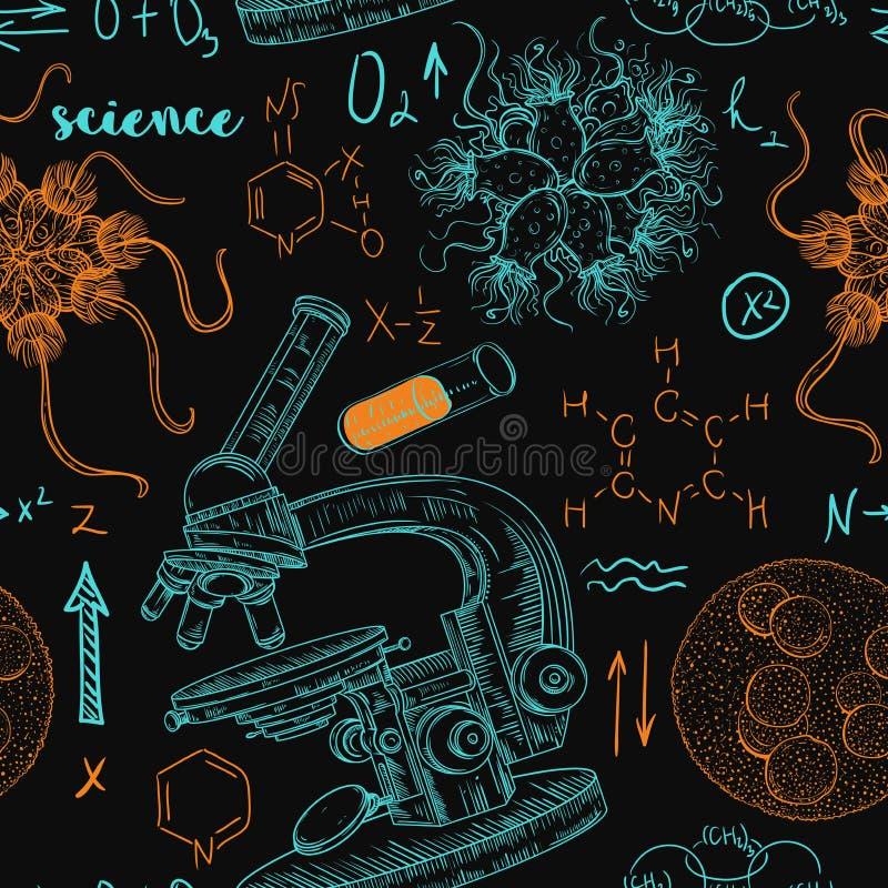 Лаборатория химии винтажной безшовной картины старая с микроскопом, трубками, формулами, микробами и вирусами иллюстрация вектора