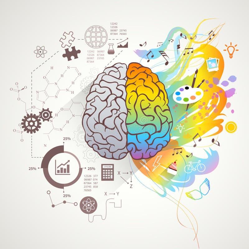 Левая концепция мозга иллюстрация штока