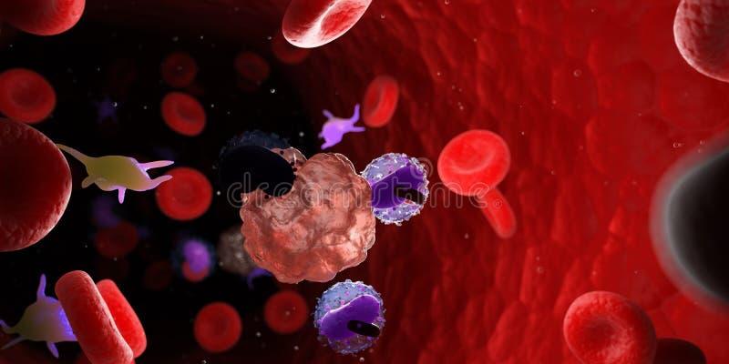 Лейкоциты атакуя раковую клетку бесплатная иллюстрация