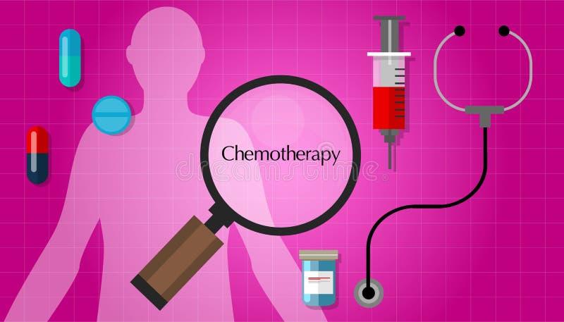 Лекарство лечения рака chemo химиотерапии иллюстрация вектора