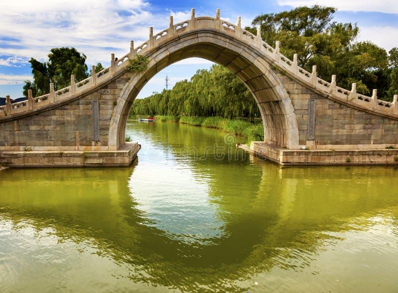 Летний дворец Пекин Китай отражения моста строба луны стоковое изображение rf