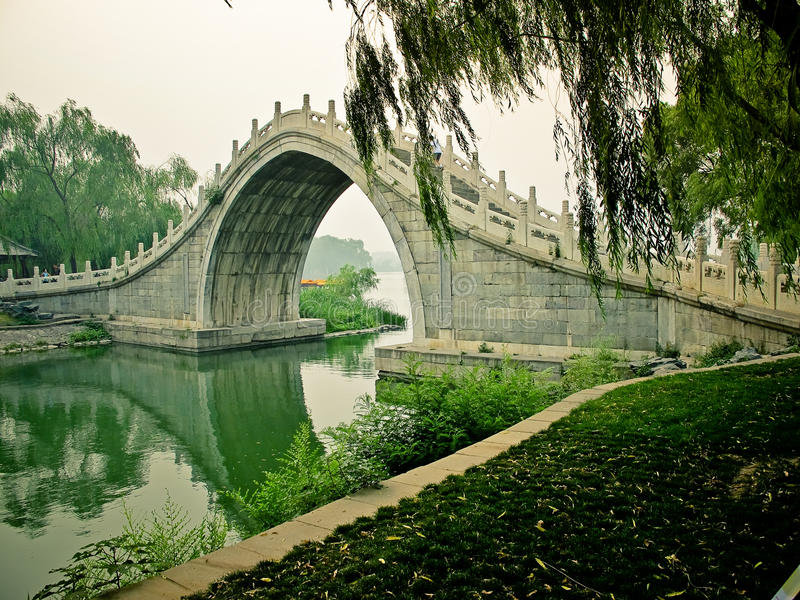 лето дворца фарфора Пекин стоковое фото rf