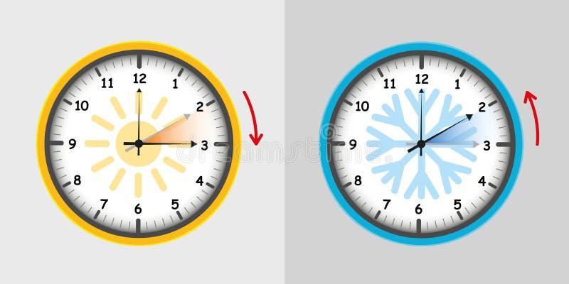 Лето и зима переключателя часов иллюстрация вектора