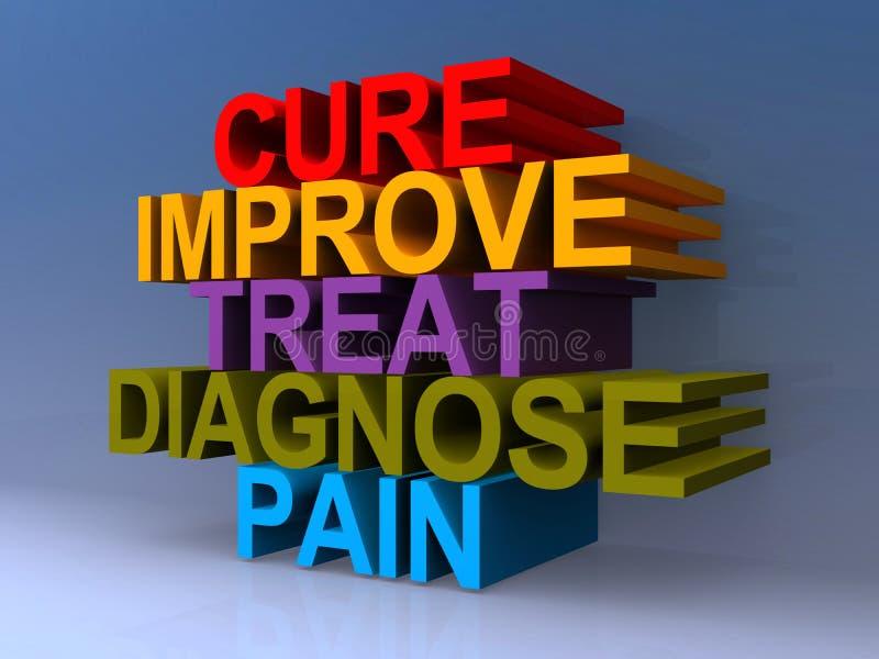 лечение улучшает диагностику боли иллюстрация штока