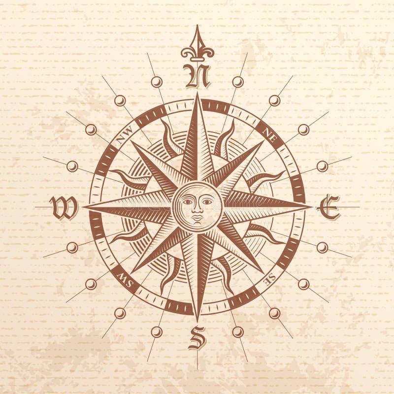 Лимб картушки компаса года сбора винограда вектора иллюстрация вектора
