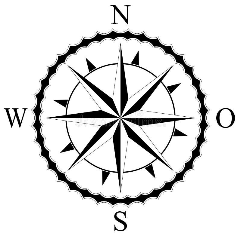 Лимб картушки компаса с немецким восточным описанием Для морской или морской навигации и также включать в картах на изолированном иллюстрация вектора