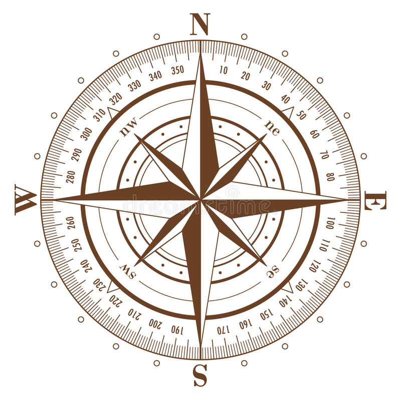 лимб картушки компаса бесплатная иллюстрация