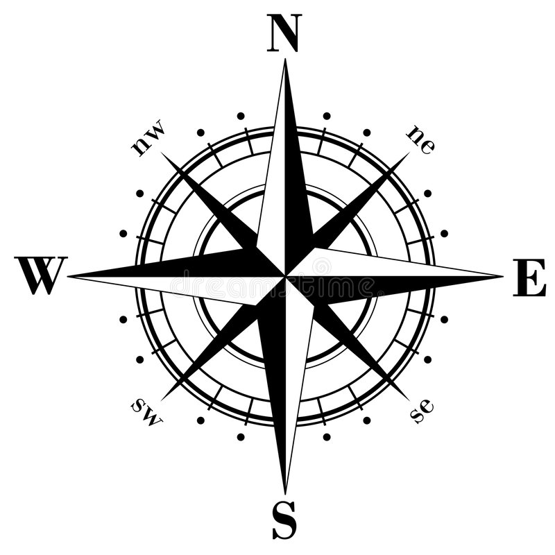 лимб картушки компаса иллюстрация штока