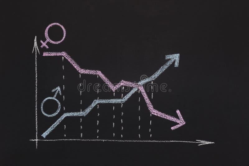 Линия диаграмма с голубым и розовым мелом на blackbloard стоковое изображение rf