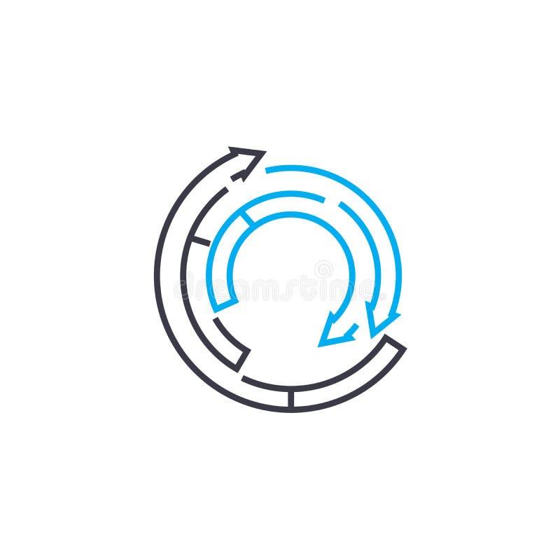 Линия значок вектора циклов деятельности тонкая хода Циклы деятельности конспектируют иллюстрацию, линейный знак, концепцию симво бесплатная иллюстрация