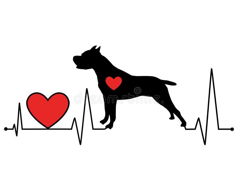 Линия иллюстрация биения сердца силуэта питбуля вектора стоковое фото rf