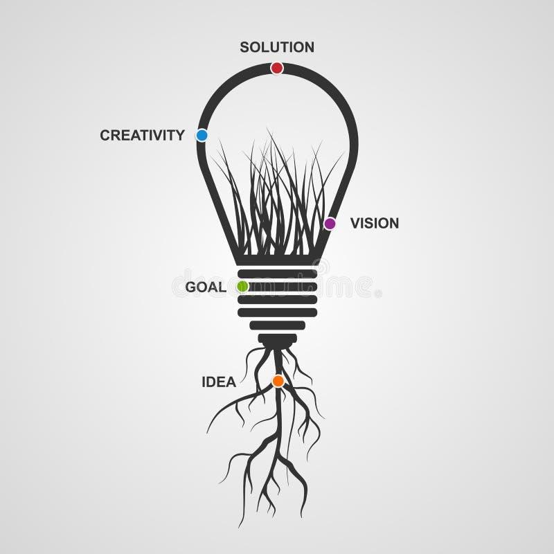 Линия концепция дизайна infographics электрической лампочки стиля бесплатная иллюстрация