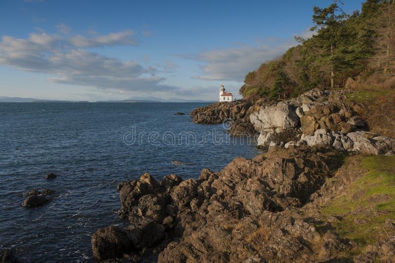 Линия маяк печи стоковое фото