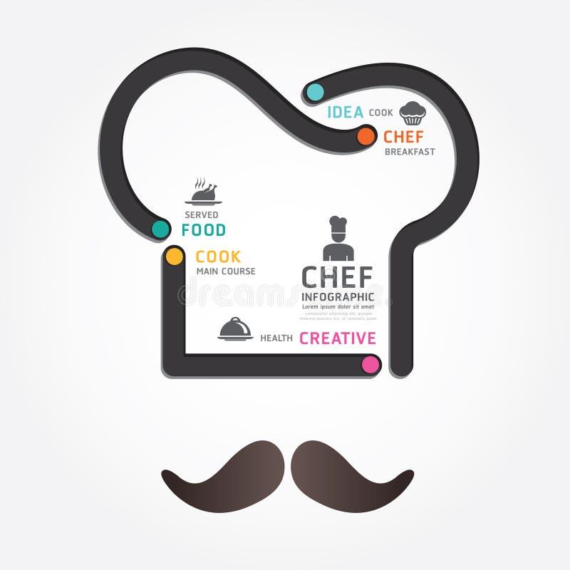 Линия стиль проектной схемы еды вектора Infographics иллюстрация штока