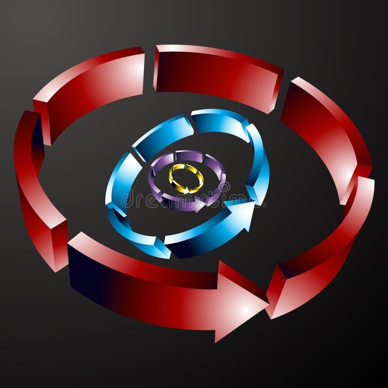 линия стрелки круговая брошенная иллюстрация вектора