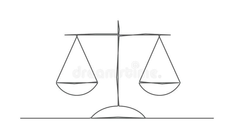 Линия чертеж масштаба одного бесплатная иллюстрация