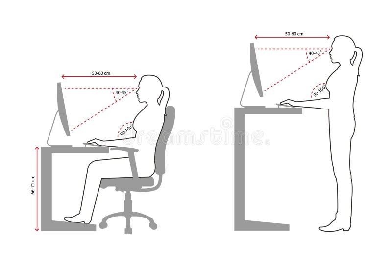 Линия чертеж эргономики усаживания женщины правильного и стоя позиции при использовании компьютера иллюстрация вектора
