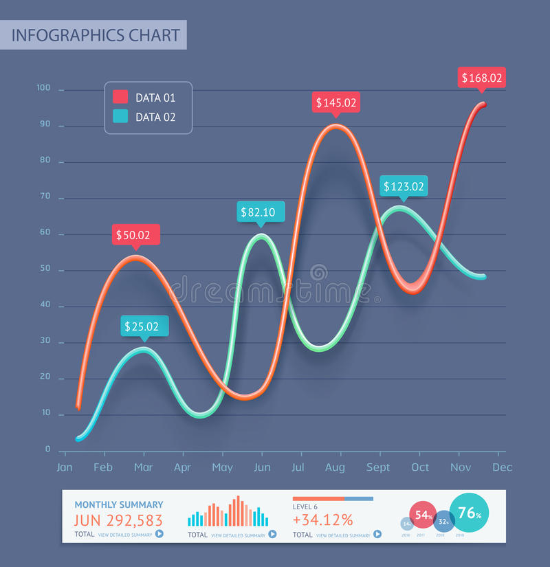 Линия шаблон дела 3d infographic иллюстрация штока
