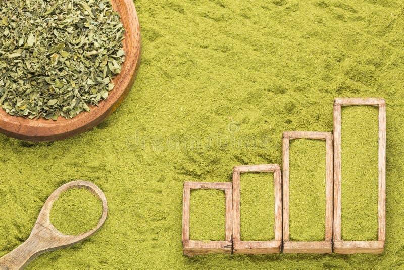 Листья Moringa и порошок - статистическая таблица продажи и потребление moringa Взгляд сверху стоковые изображения