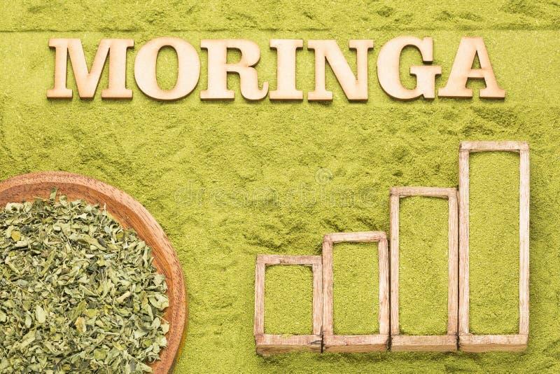 Листья Moringa и порошок - статистическая таблица продажи и потребление moringa Взгляд сверху стоковые фотографии rf