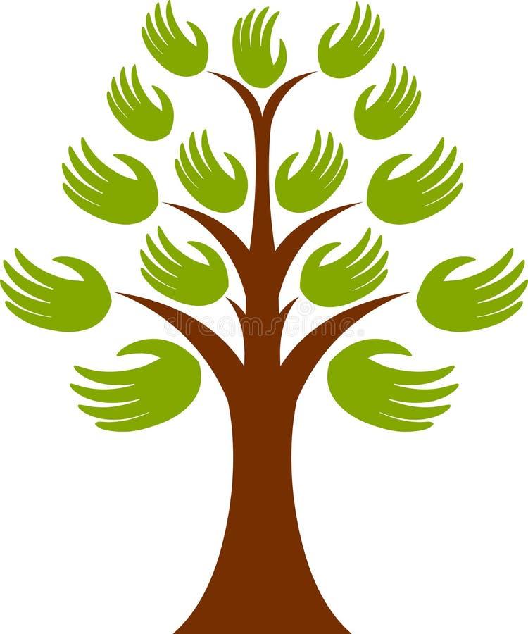 Логос дерева руки иллюстрация вектора