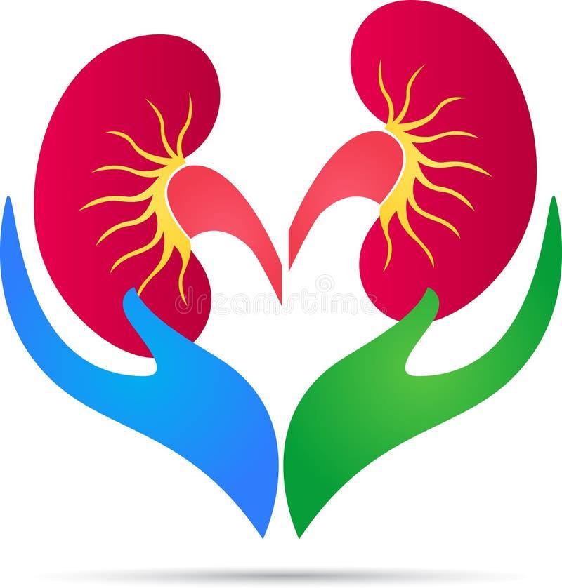 Логотип заботы почки иллюстрация вектора