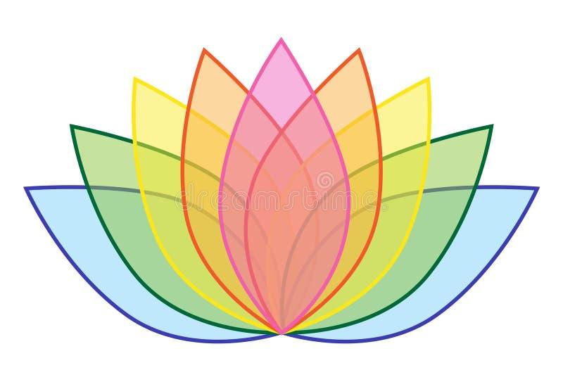 Логотип значка цветка лотоса радуги на белой иллюстрации 1 предпосылки иллюстрация штока